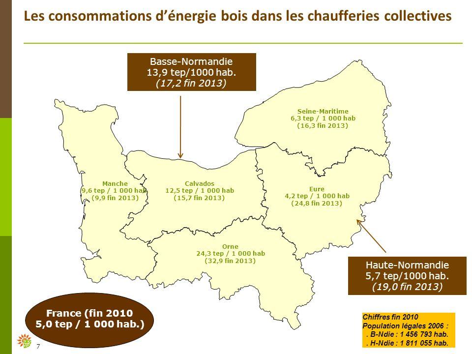 Les consommations d'énergie bois dans les chaufferies collectives