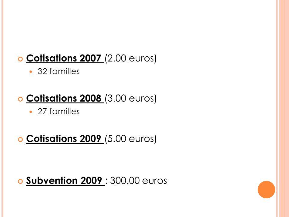 Cotisations 2007 (2.00 euros) Cotisations 2008 (3.00 euros)