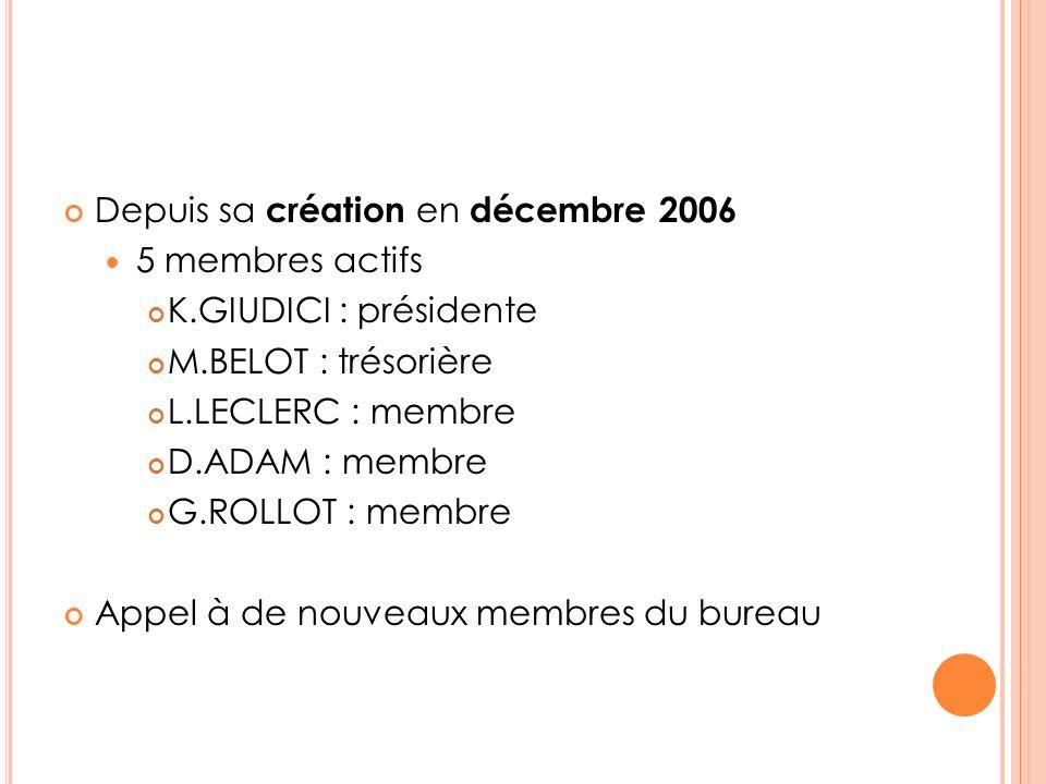 Depuis sa création en décembre 2006