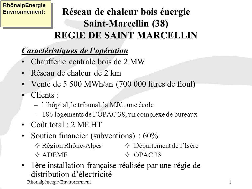 RhônalpEnergie Environnement: