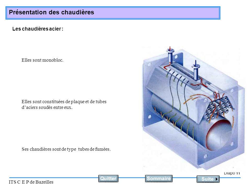 Les chaudières acier : Elles sont monobloc. Elles sont constituées de plaque et de tubes d'aciers soudés entre eux.