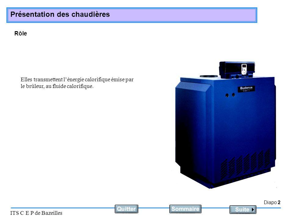 Rôle Elles transmettent l'énergie calorifique émise par le brûleur, au fluide calorifique.