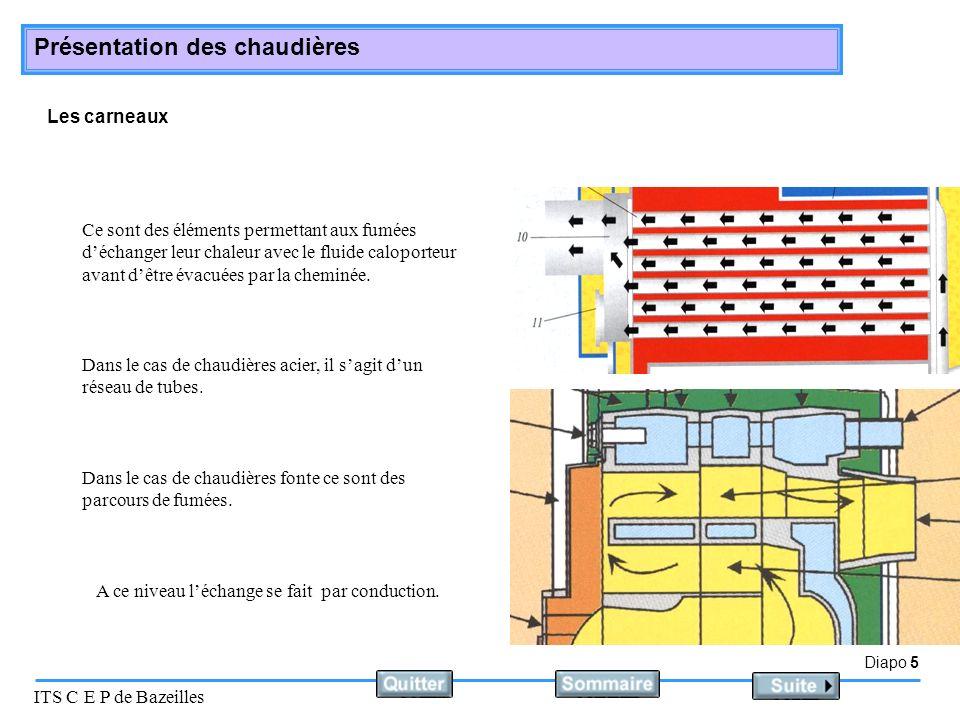 Les carneaux Ce sont des éléments permettant aux fumées d'échanger leur chaleur avec le fluide caloporteur avant d'être évacuées par la cheminée.