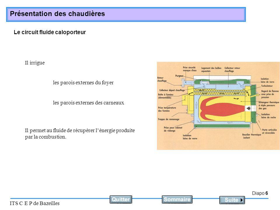 Le circuit fluide caloporteur