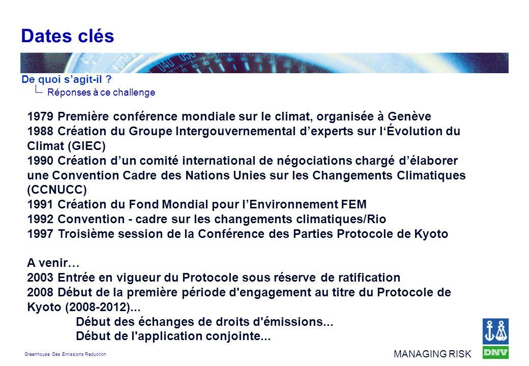 Dates clés De quoi s'agit-il Réponses à ce challenge. 1979 Première conférence mondiale sur le climat, organisée à Genève.