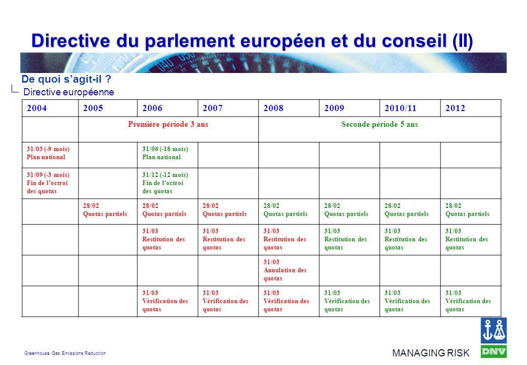 Directive du parlement européen et du conseil (II)