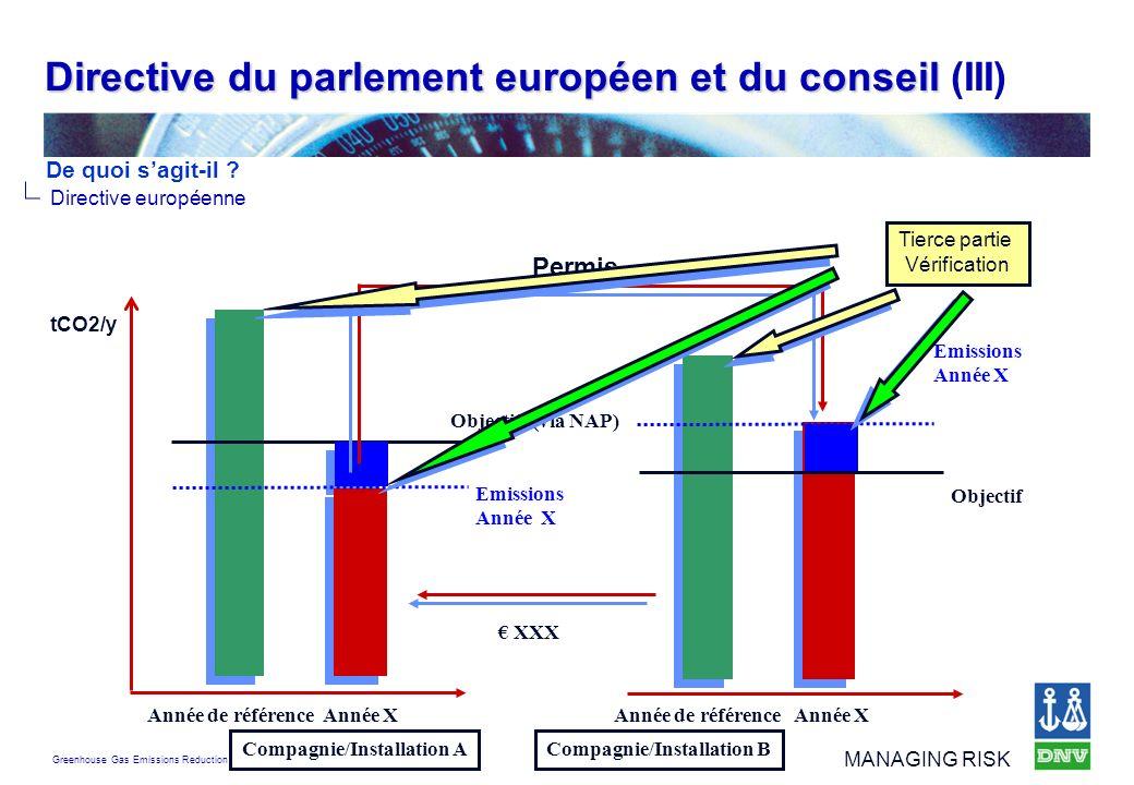 Directive du parlement européen et du conseil (III)