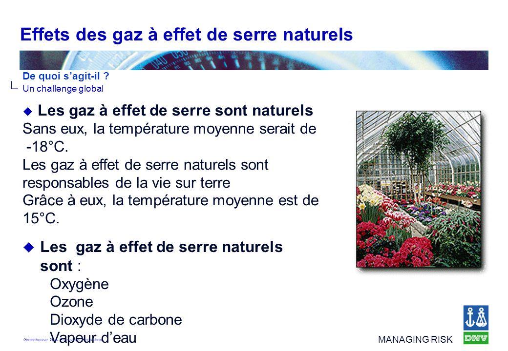Effets des gaz à effet de serre naturels