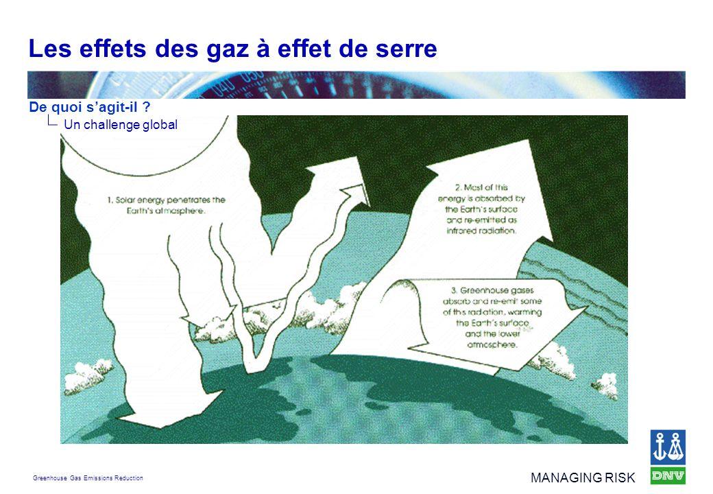 Les effets des gaz à effet de serre