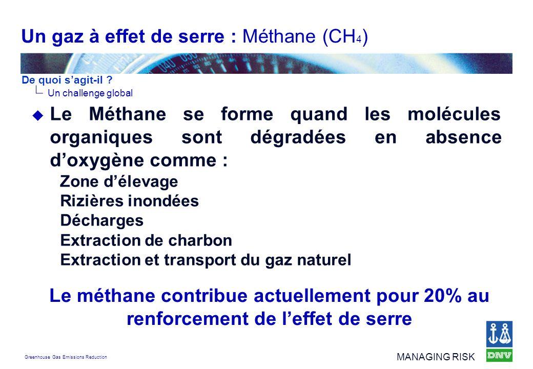Un gaz à effet de serre : Méthane (CH4)