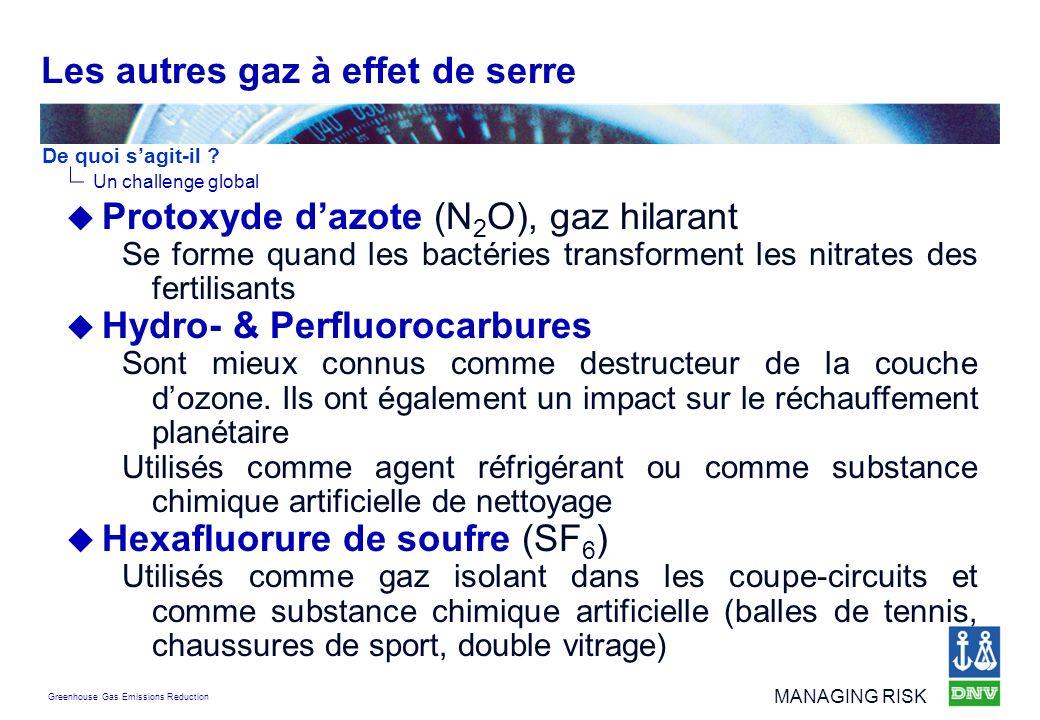 Les autres gaz à effet de serre