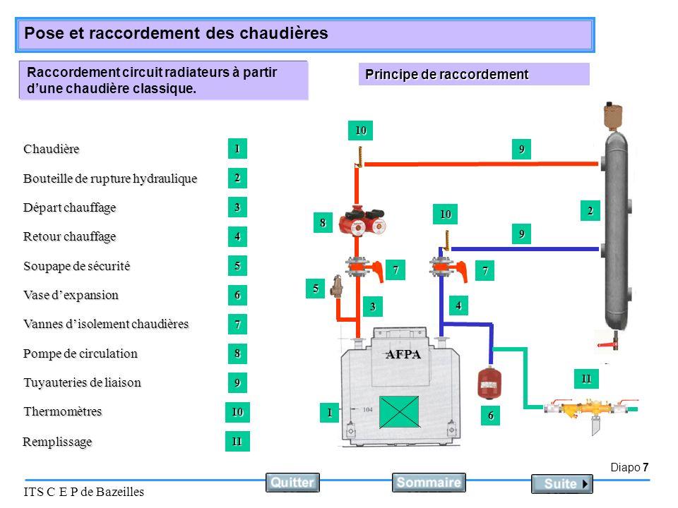 Raccordement circuit radiateurs à partir d'une chaudière classique.