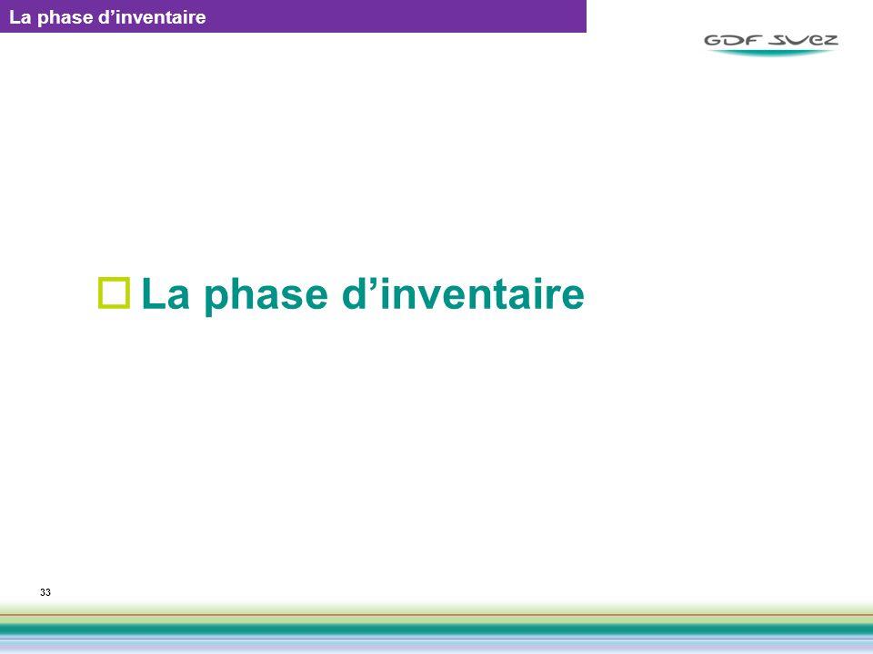 La phase d'inventaire La phase d'inventaire