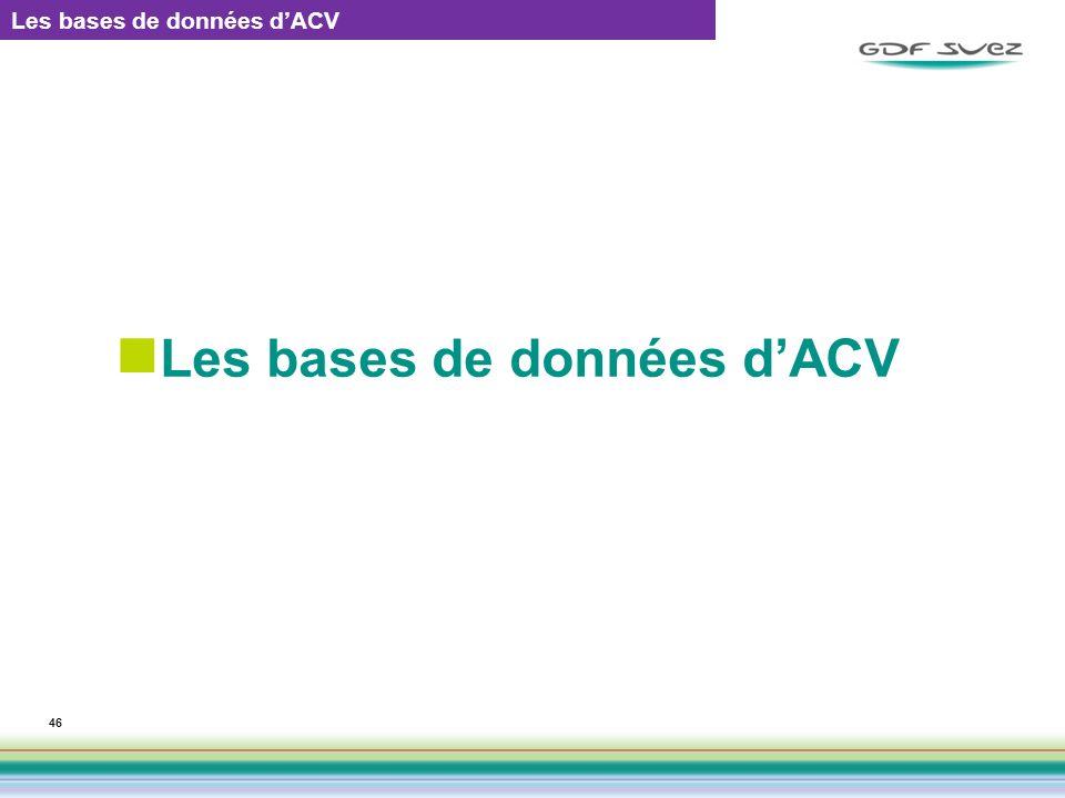 Les bases de données d'ACV
