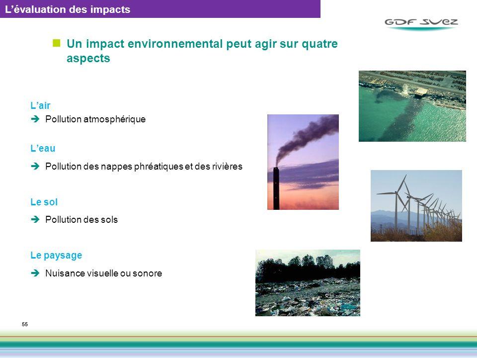 Un impact environnemental peut agir sur quatre aspects