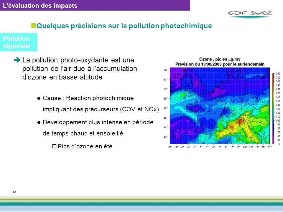 Quelques précisions sur la pollution photochimique