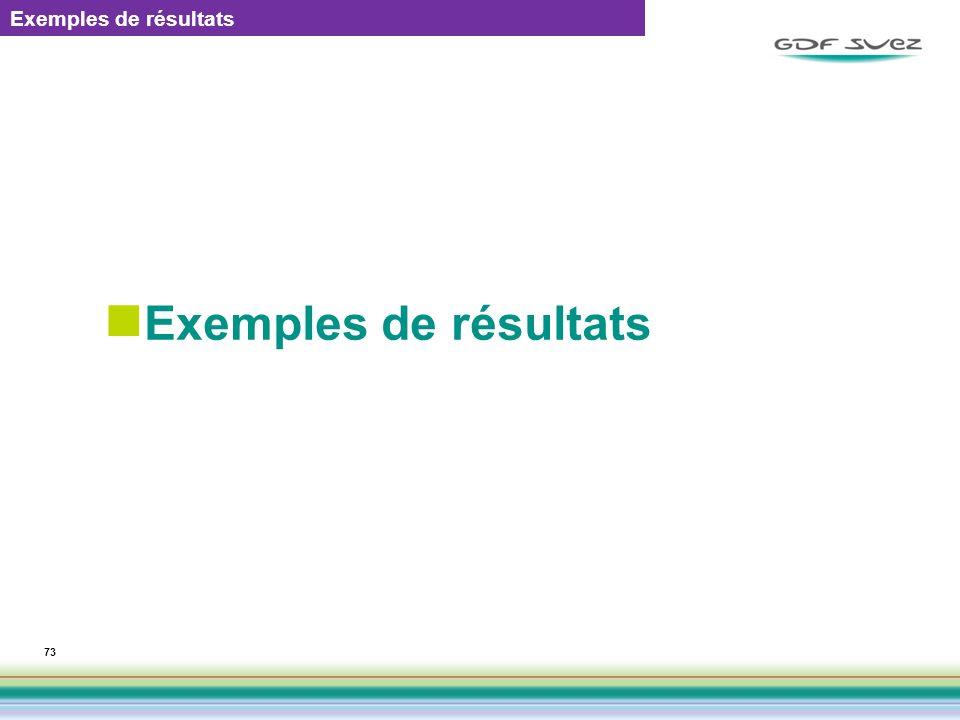 Exemples de résultats Exemples de résultats