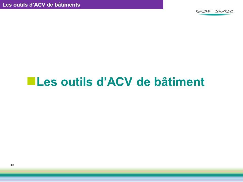 Les outils d'ACV de bâtiment