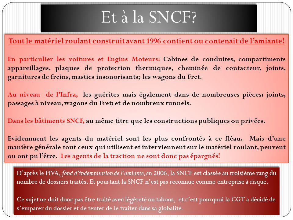 Et à la SNCF Tout le matériel roulant construit avant 1996 contient ou contenait de l'amiante!