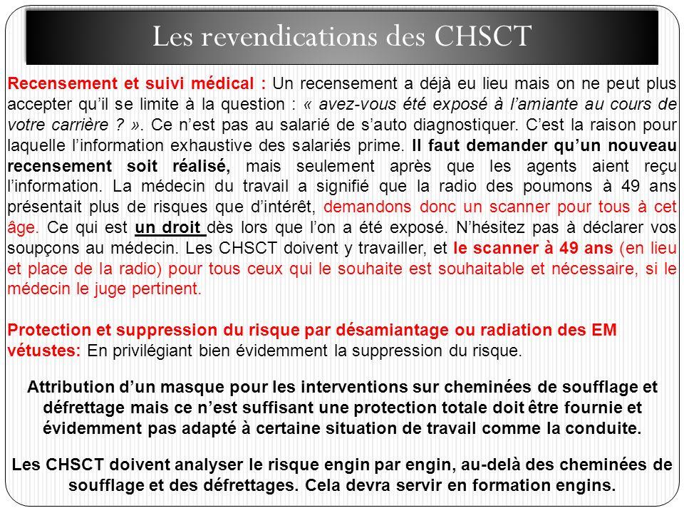 Les revendications des CHSCT