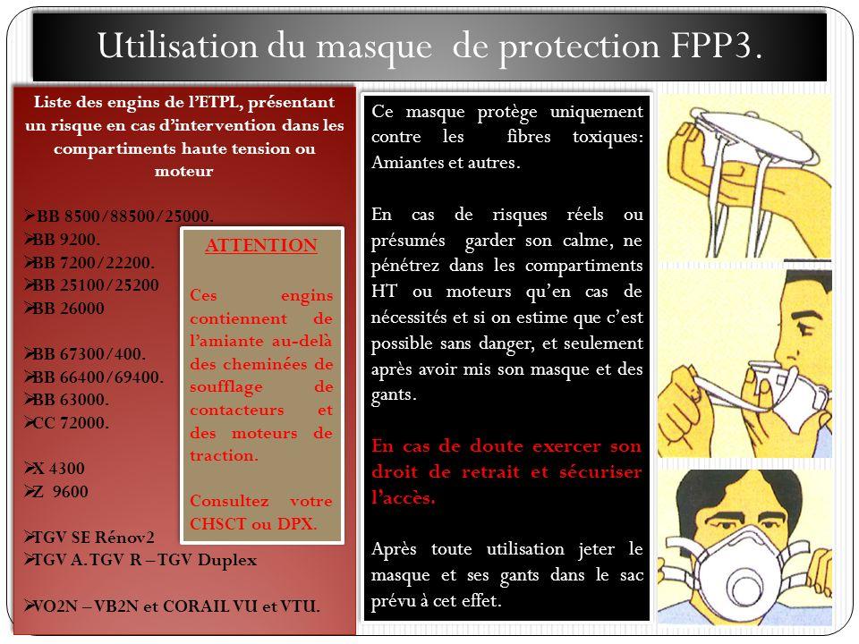 Utilisation du masque de protection FPP3.