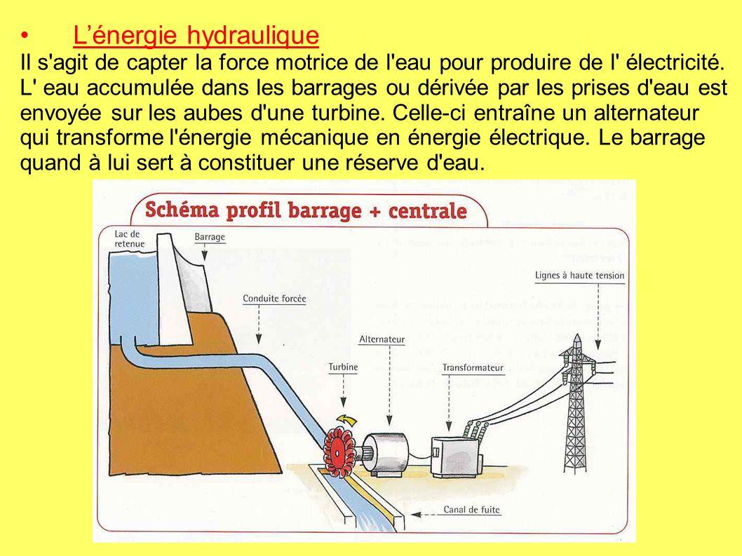 • L'énergie hydraulique