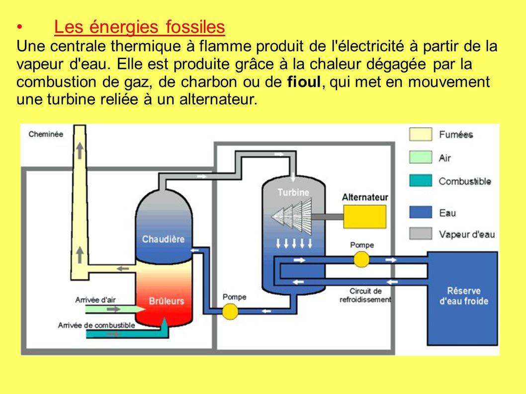 • Les énergies fossiles
