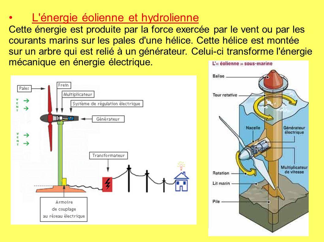 • L énergie éolienne et hydrolienne