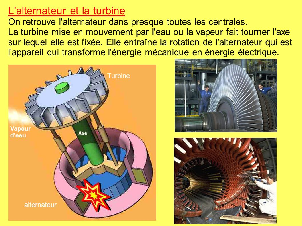 L alternateur et la turbine