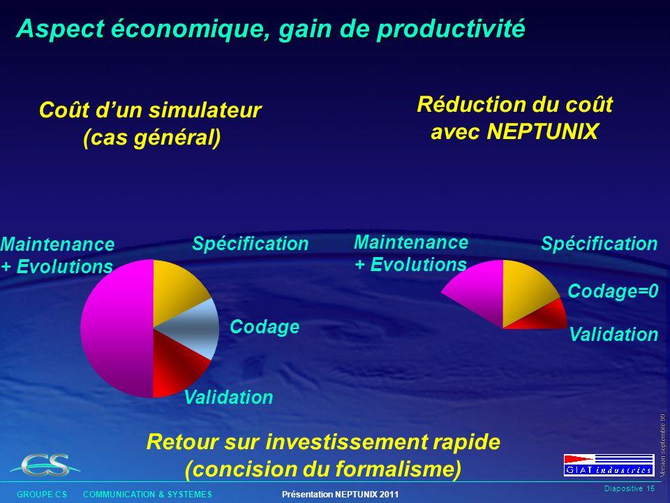 Aspect économique, gain de productivité