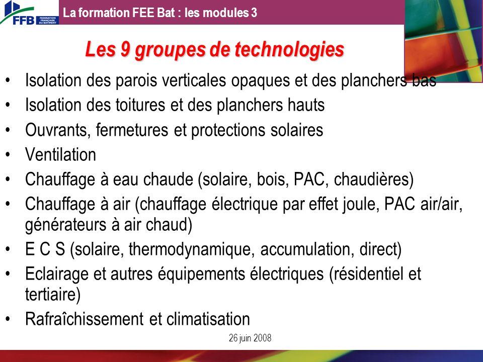 Les 9 groupes de technologies