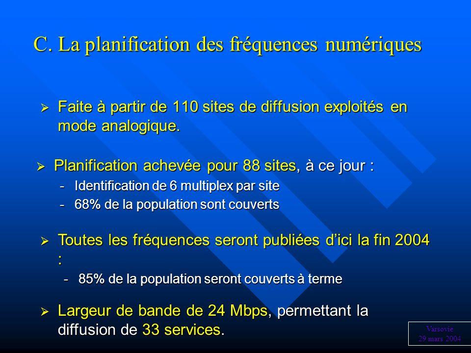 C. La planification des fréquences numériques