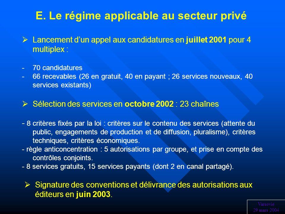 E. Le régime applicable au secteur privé
