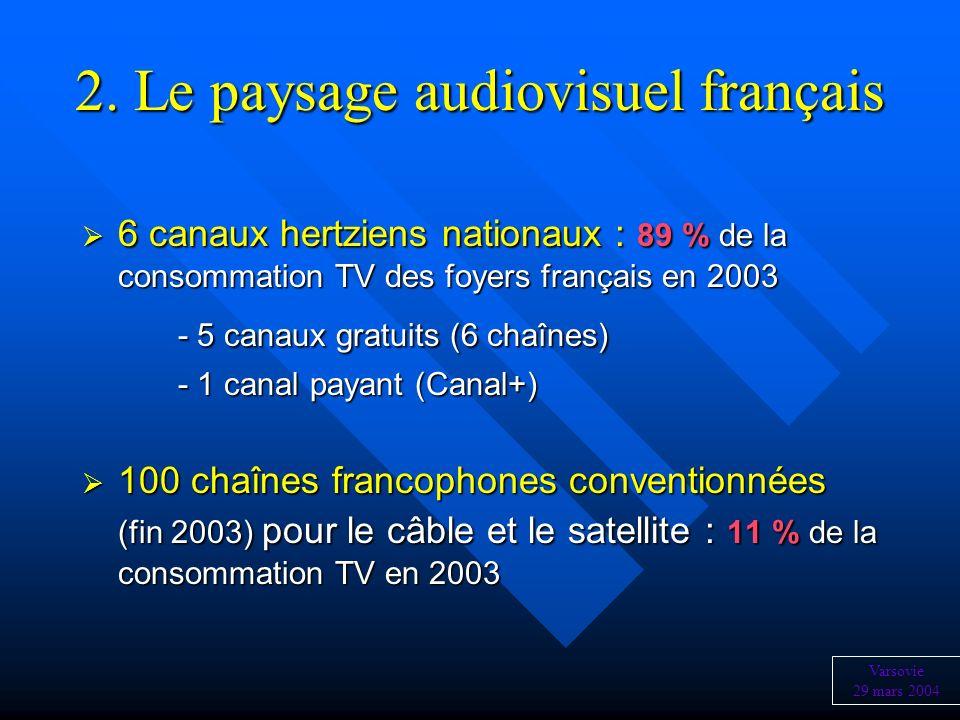 2. Le paysage audiovisuel français