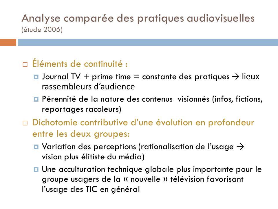 Analyse comparée des pratiques audiovisuelles (étude 2006)