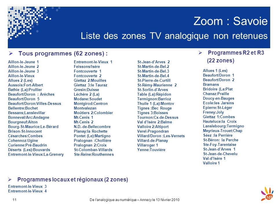 Zoom : Savoie Liste des zones TV analogique non retenues