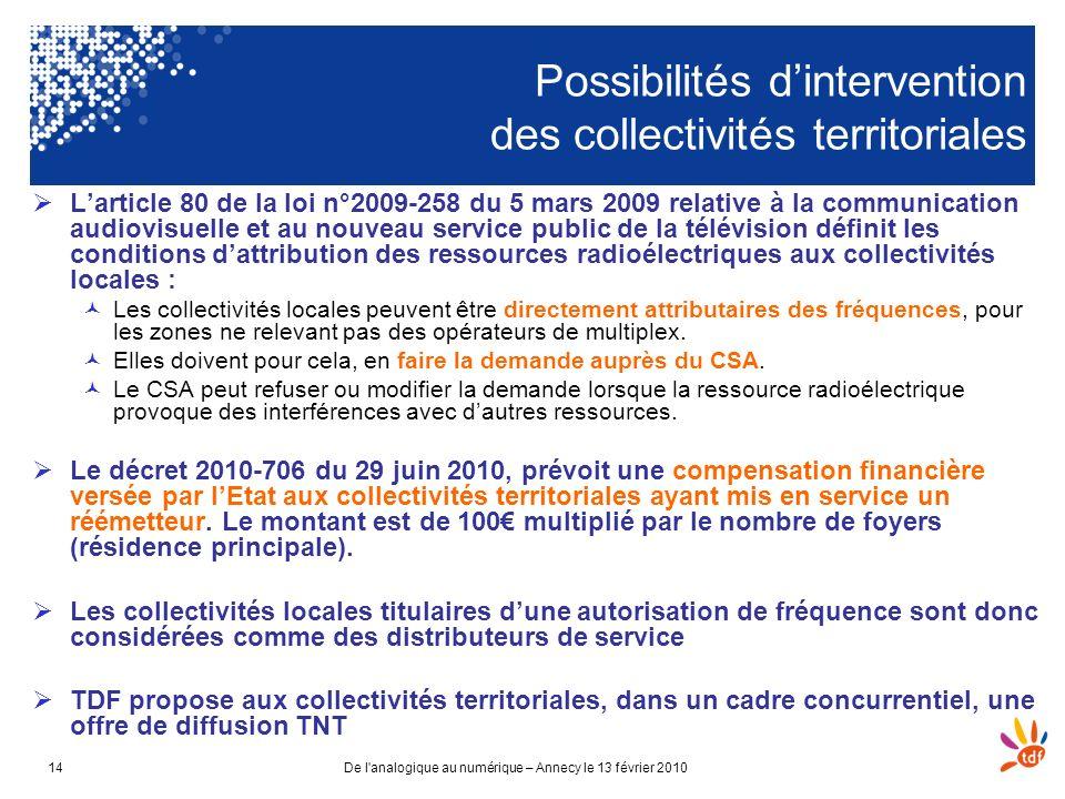 Possibilités d'intervention des collectivités territoriales