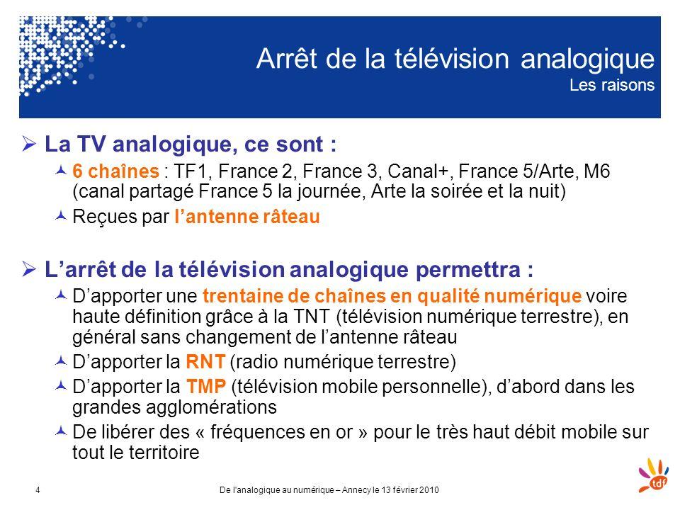 Arrêt de la télévision analogique Les raisons