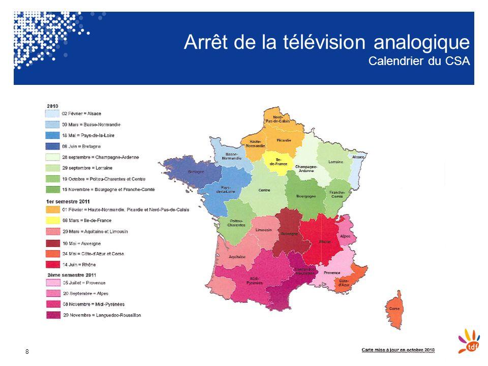 Arrêt de la télévision analogique Calendrier du CSA