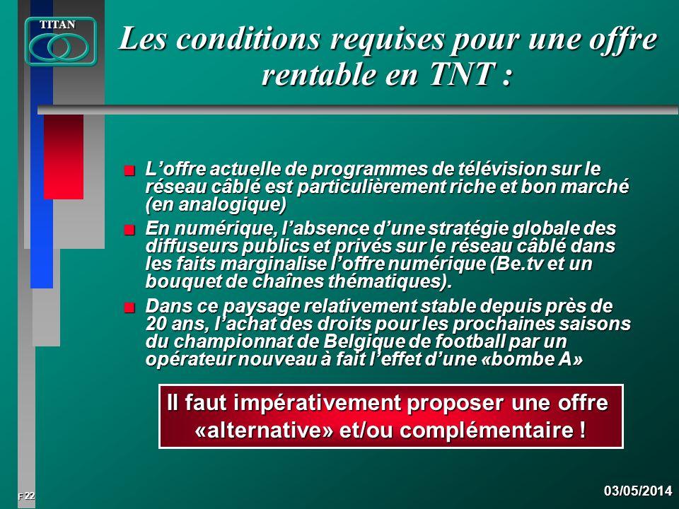 Les conditions requises pour une offre rentable en TNT :