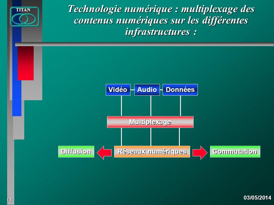 Technologie numérique : multiplexage des contenus numériques sur les différentes infrastructures :