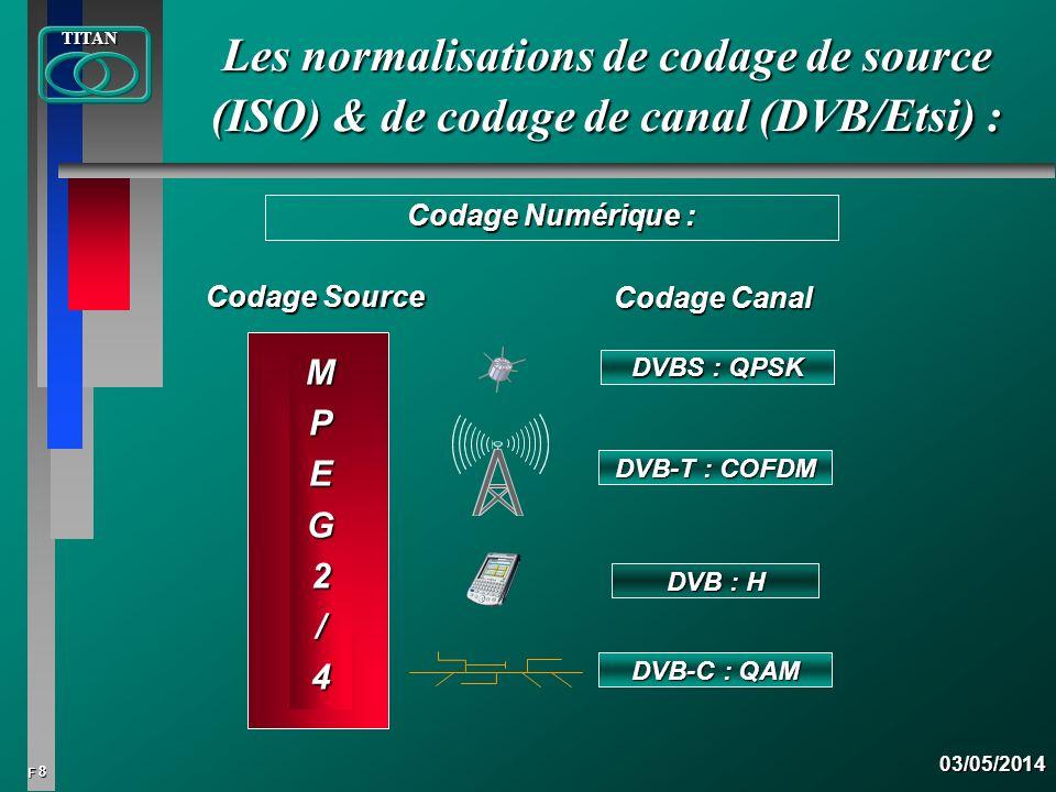 Les normalisations de codage de source (ISO) & de codage de canal (DVB/Etsi) :