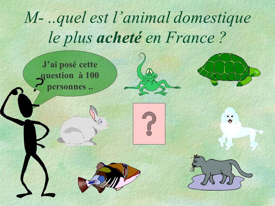 M- ..quel est l'animal domestique le plus acheté en France