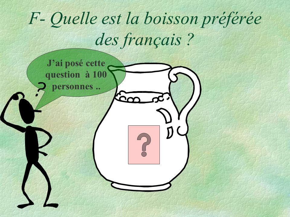 F- Quelle est la boisson préférée des français