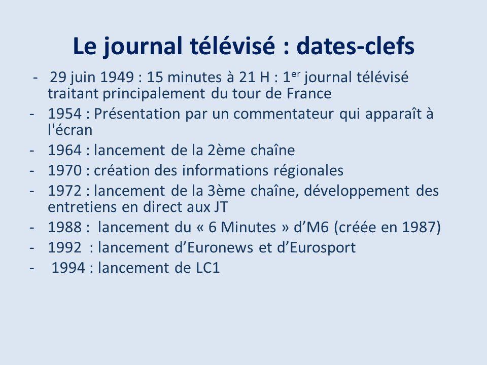 Le journal télévisé : dates-clefs