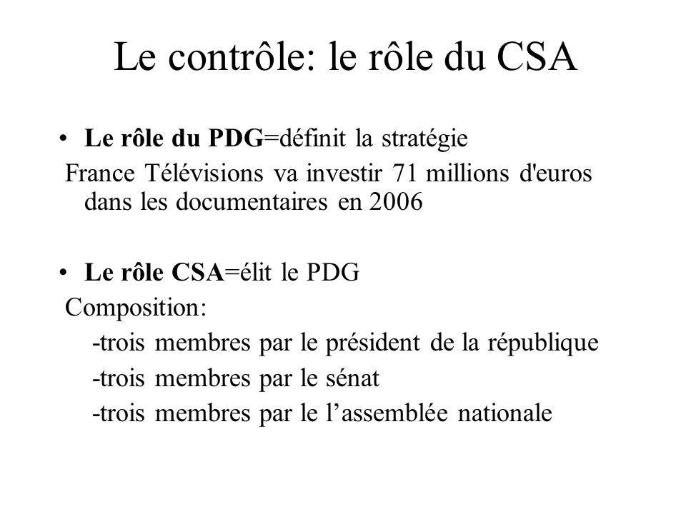 Le contrôle: le rôle du CSA