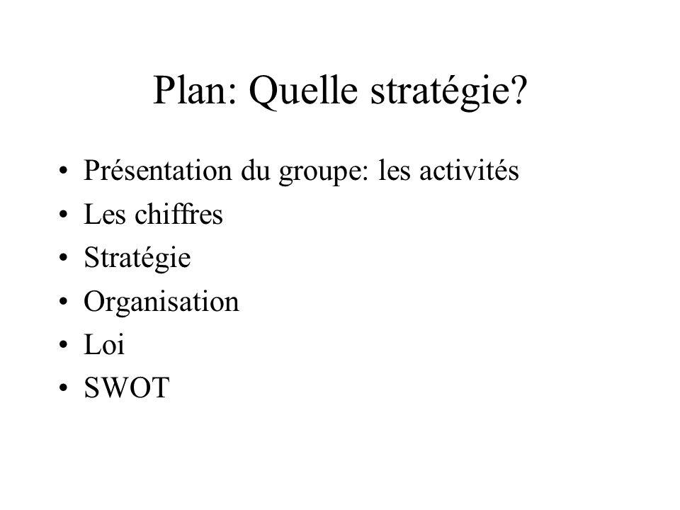 Plan: Quelle stratégie