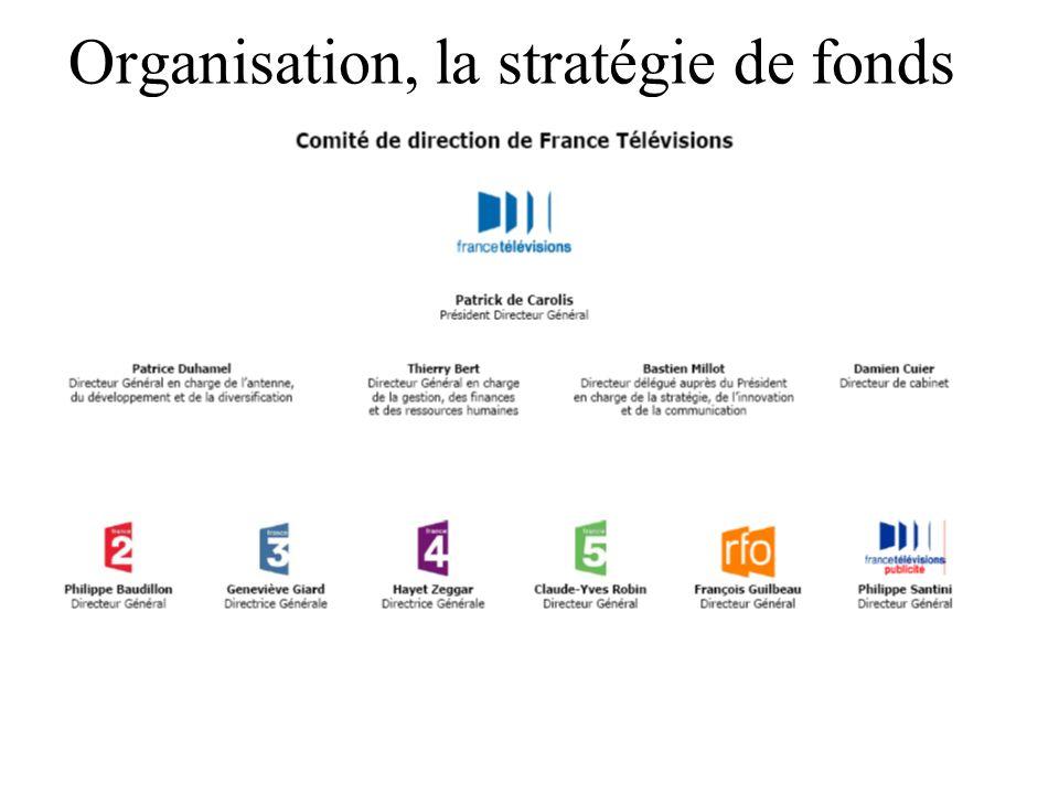 Organisation, la stratégie de fonds