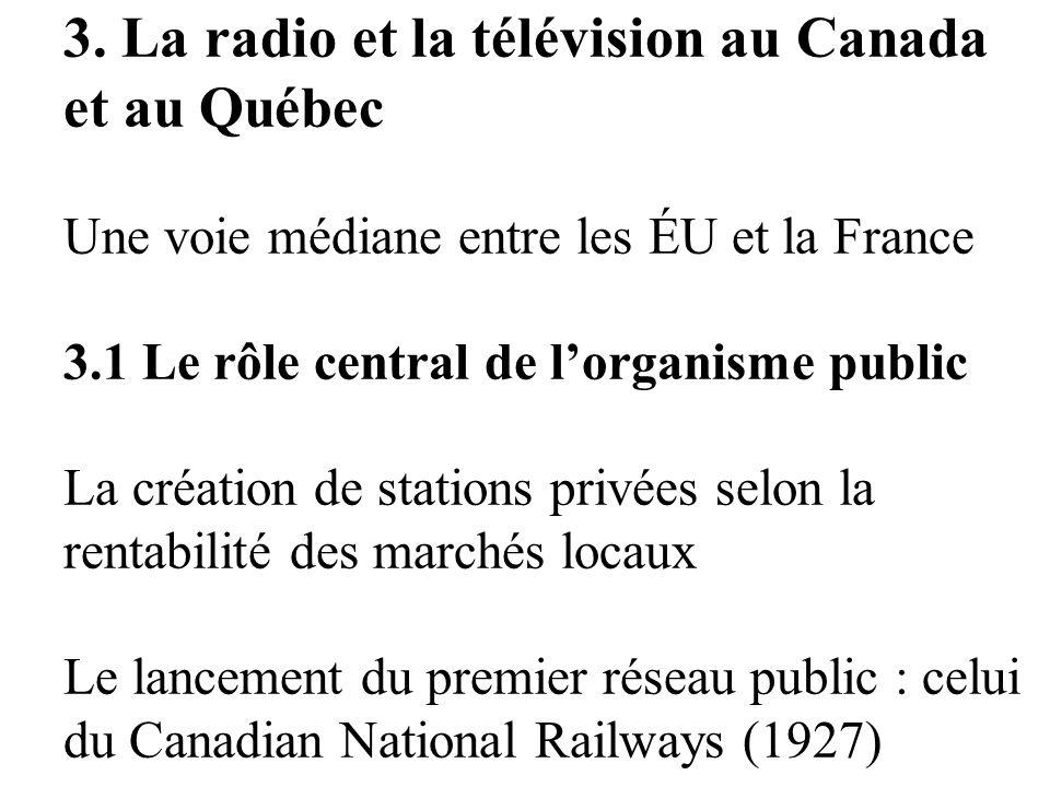 3. La radio et la télévision au Canada et au Québec