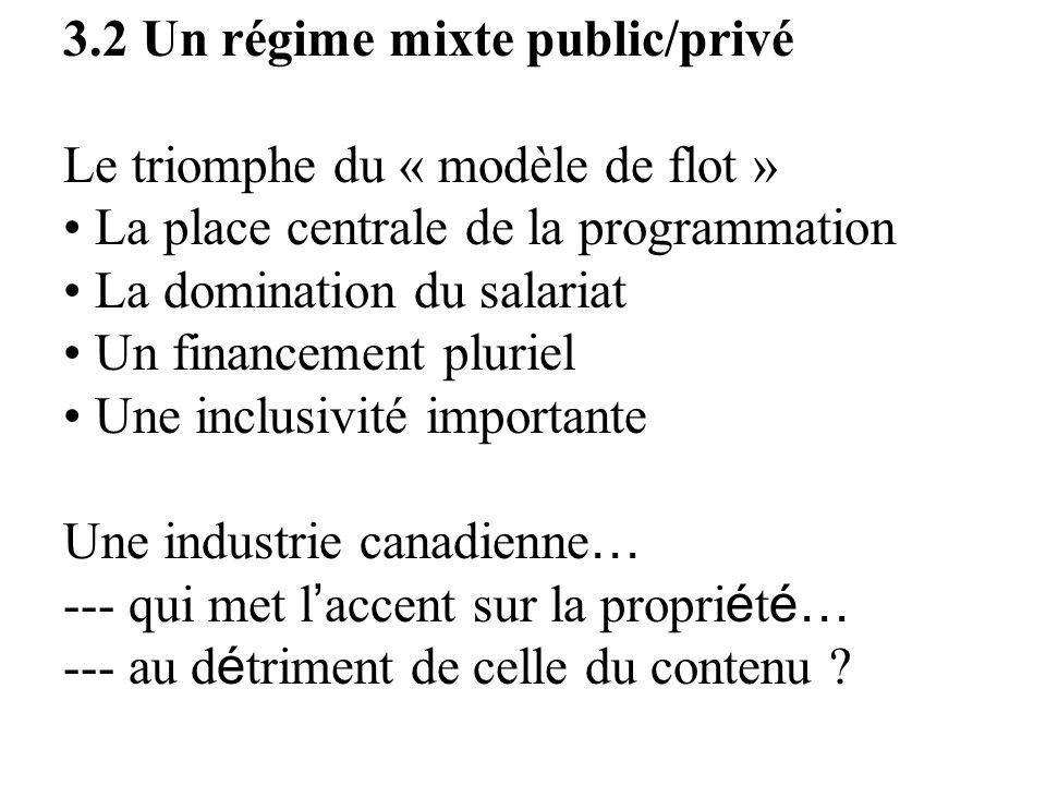 3.2 Un régime mixte public/privé
